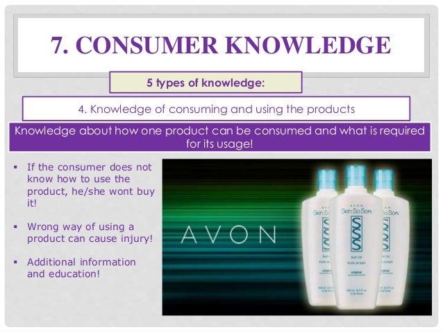 Determinants of consumer behaviour