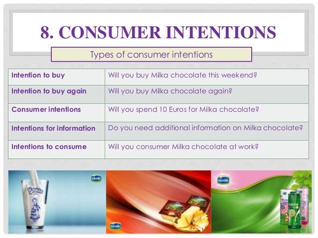 Determinants of consumer behavior