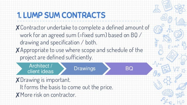 Lecture 4 selection of contract forms for Cost plus contract form