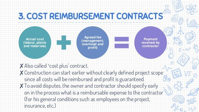 Lecture 4 selection of contract forms for Cost plus a fee contract form for homebuilding