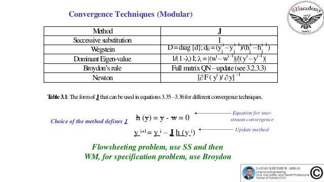 WEGSTEIN METHOD PDF DOWNLOAD | PDF Element