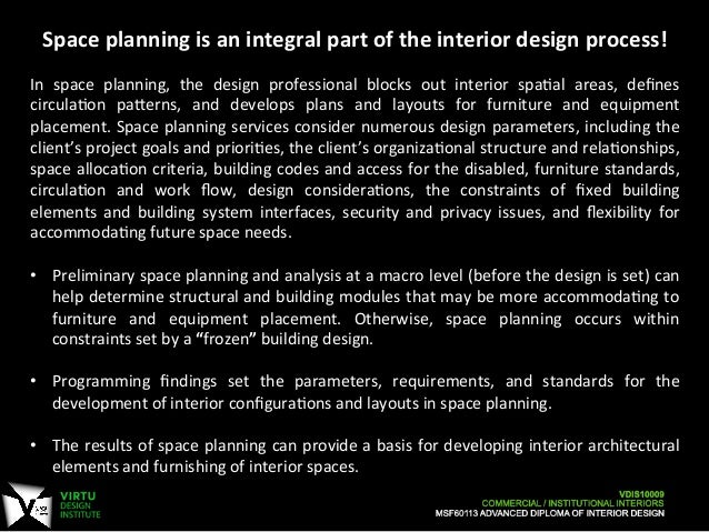 BY RAMONA SOLOMON Lecture 4 Space Planning 2 Is An Integral Part Of The Interior Design Process
