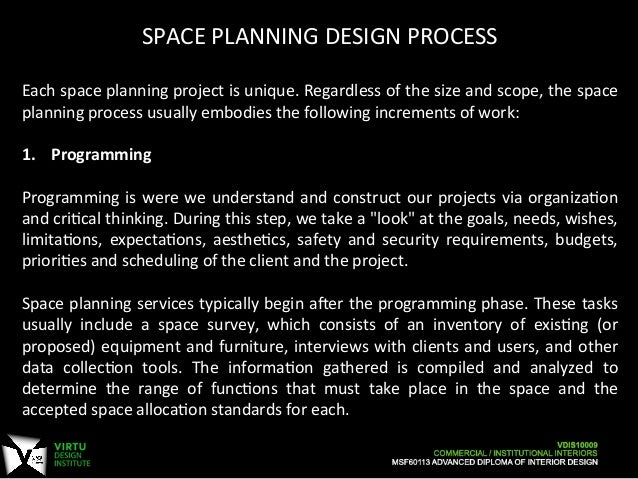 7 SPACE PLANNING DESIGN PROCESS