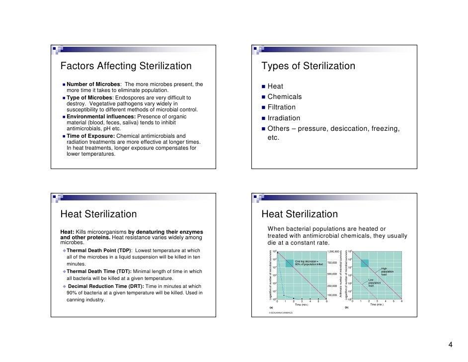 Lecture 4 sterilization