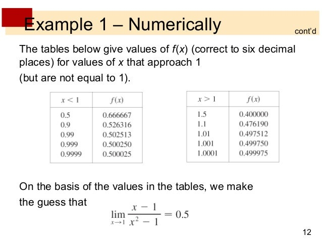 how to find the limit of a radical function