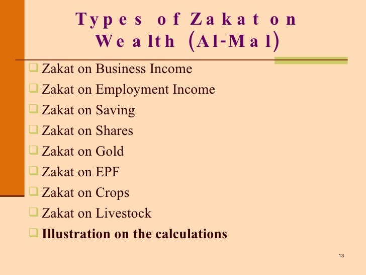 The awareness of zakat on income