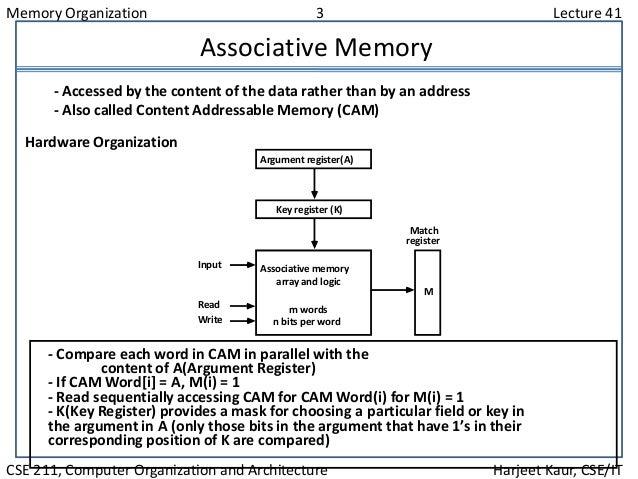 Lecture 41 Slide 3