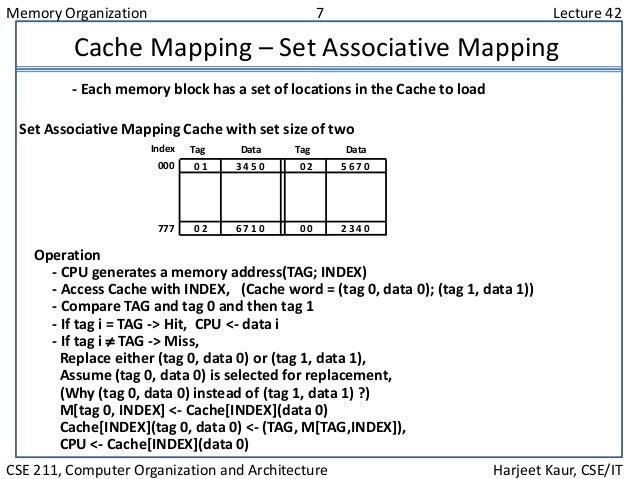 Memory Organization 7 Lecture 42 CSE 211, Computer Organization and Architecture Harjeet Kaur, CSE/IT Cache Mapping – Set ...