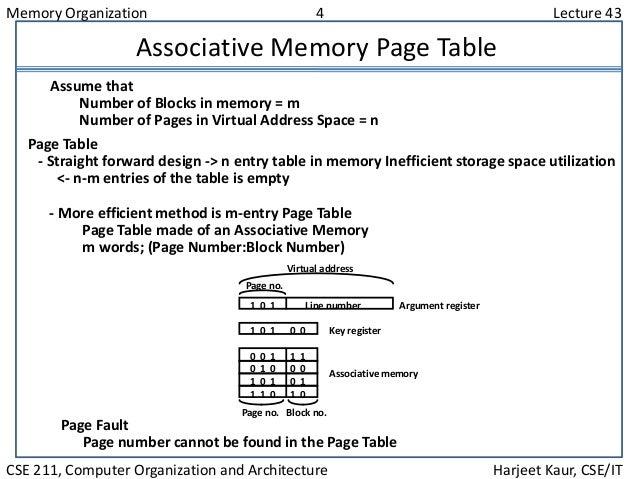 Memory Organization 4 Lecture 43 CSE 211, Computer Organization and Architecture Harjeet Kaur, CSE/IT Associative Memory P...