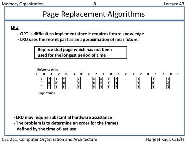 Memory Organization 8 Lecture 43 CSE 211, Computer Organization and Architecture Harjeet Kaur, CSE/IT Page Replacement Alg...