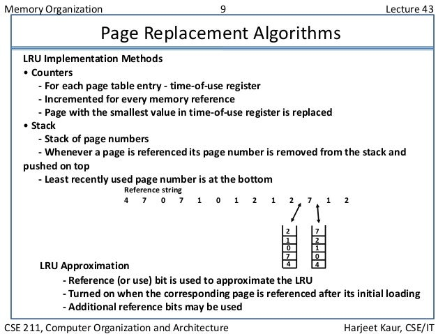 Memory Organization 9 Lecture 43 CSE 211, Computer Organization and Architecture Harjeet Kaur, CSE/IT Page Replacement Alg...