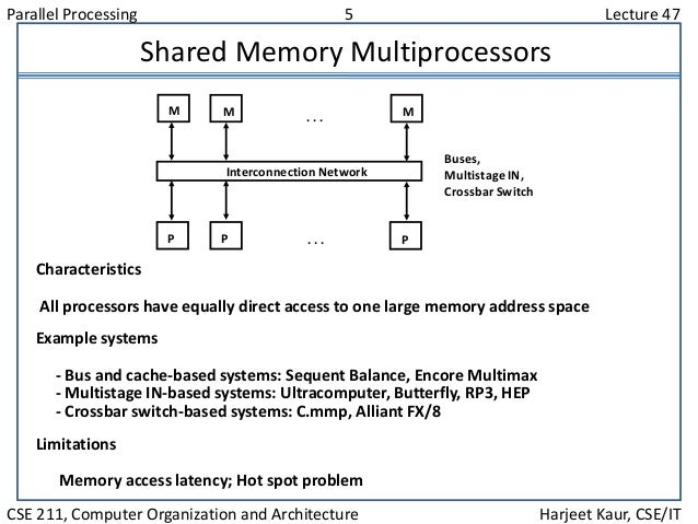 Parallel Processing 5 Lecture 47 CSE 211, Computer Organization and Architecture Harjeet Kaur, CSE/IT Shared Memory Multip...