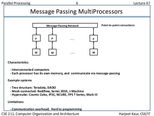 Parallel Processing 6 Lecture 47 CSE 211, Computer Organization and Architecture Harjeet Kaur, CSE/IT Message Passing Mult...
