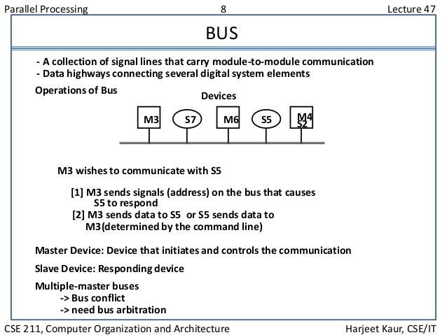 Parallel Processing 8 Lecture 47 CSE 211, Computer Organization and Architecture Harjeet Kaur, CSE/IT BUS - A collection o...