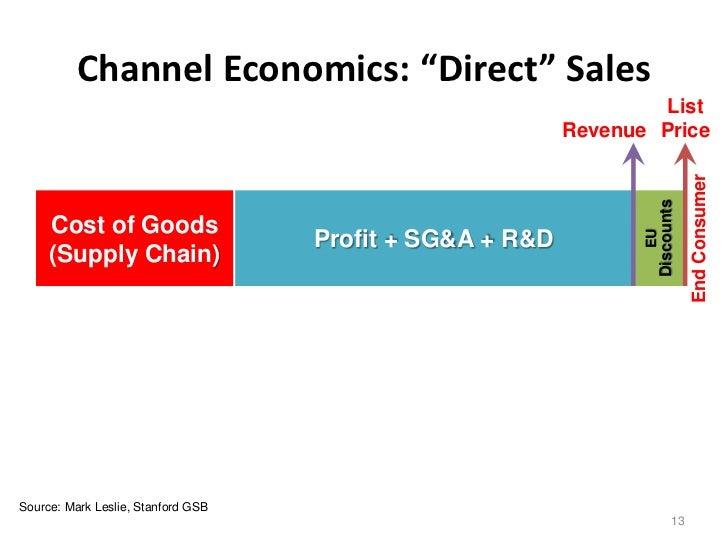 """Channel Economics: """"Direct"""" Sales                                                                   List                  ..."""