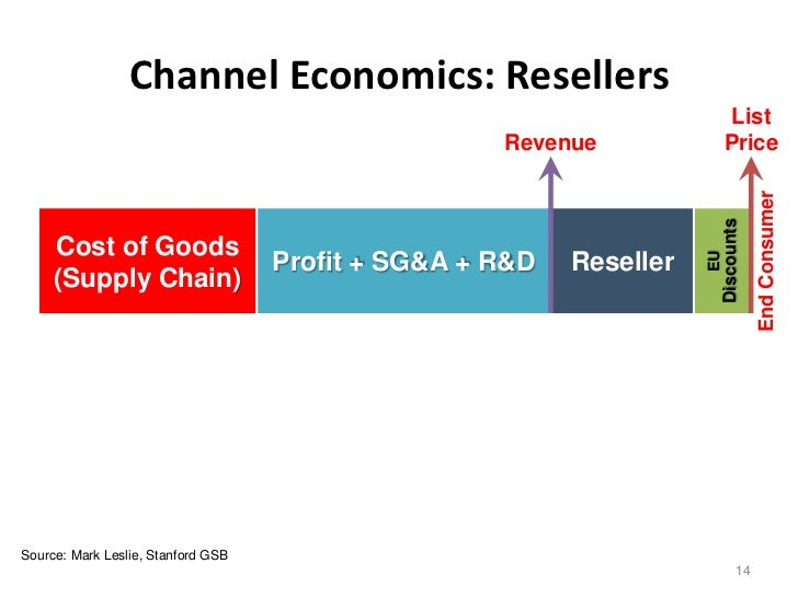 Channel Economics: Resellers                                                                           List               ...