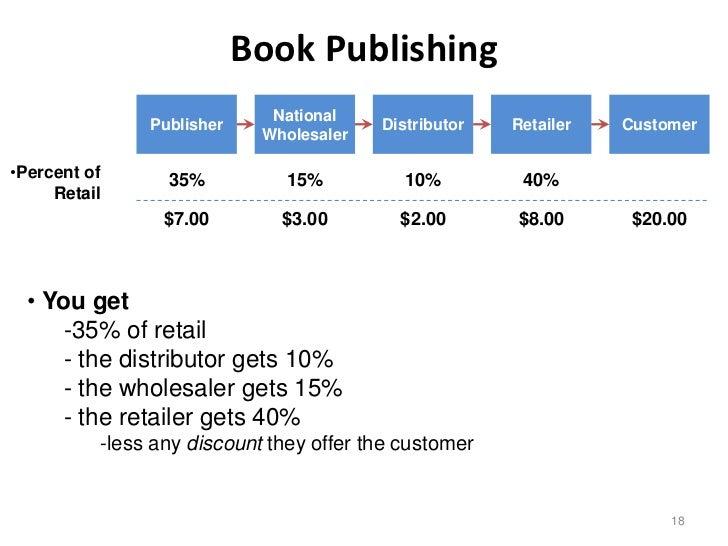 Book Publishing                             National               Publisher                 Distributor   Retailer   Cust...