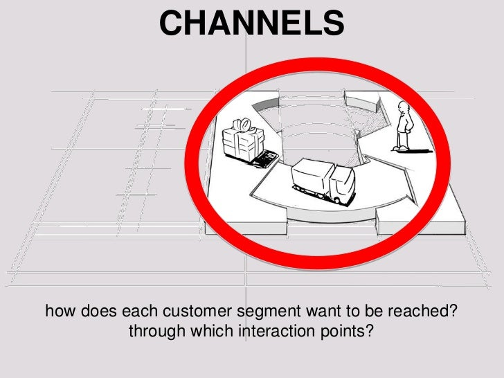 CHANNELShow does each customer segment want to be reached?          through which interaction points?
