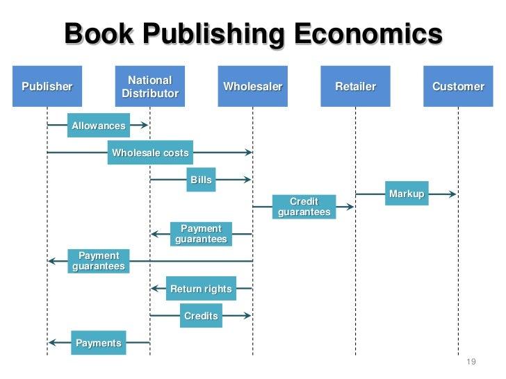 Book Publishing Economics                    NationalPublisher                                   Wholesaler            Ret...