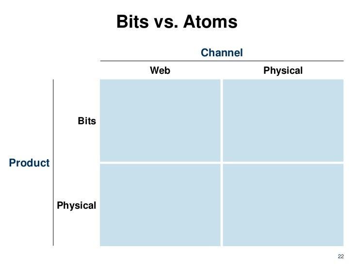 Bits vs. Atoms                              Channel                        Web             Physical              BitsProdu...