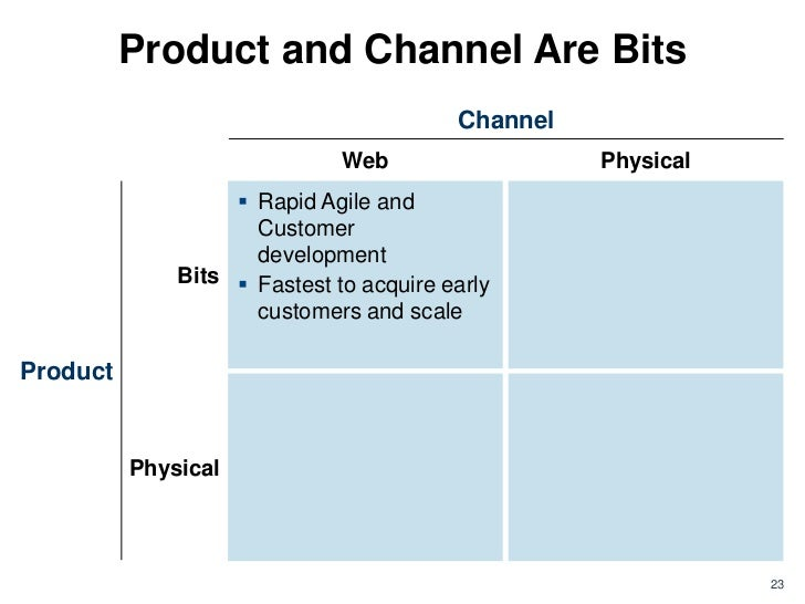 Product and Channel Are Bits                                         Channel                              Web             ...
