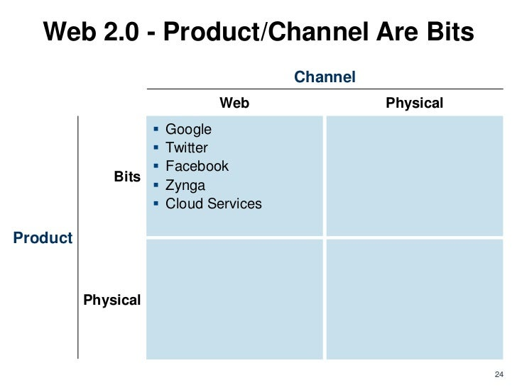 Web 2.0 - Product/Channel Are Bits                                        Channel                              Web        ...
