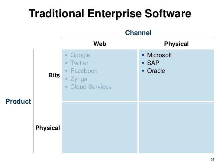 Traditional Enterprise Software                                        Channel                              Web           ...
