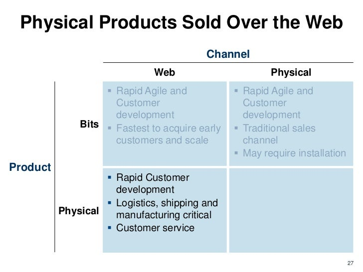 Physical Products Sold Over the Web                                         Channel                              Web      ...