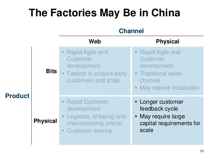 The Factories May Be in China                                         Channel                              Web            ...