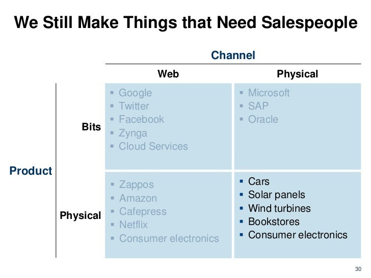 We Still Make Things that Need Salespeople                                         Channel                              We...