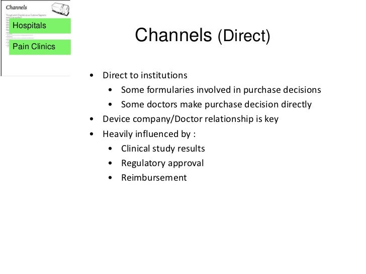 HospitalsPain Clinics                         Channels (Direct)               • Direct to institutions                  • ...