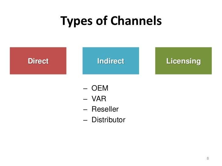 Types of ChannelsDirect           Indirect     Licensing            –   OEM            –   VAR            –   Reseller    ...