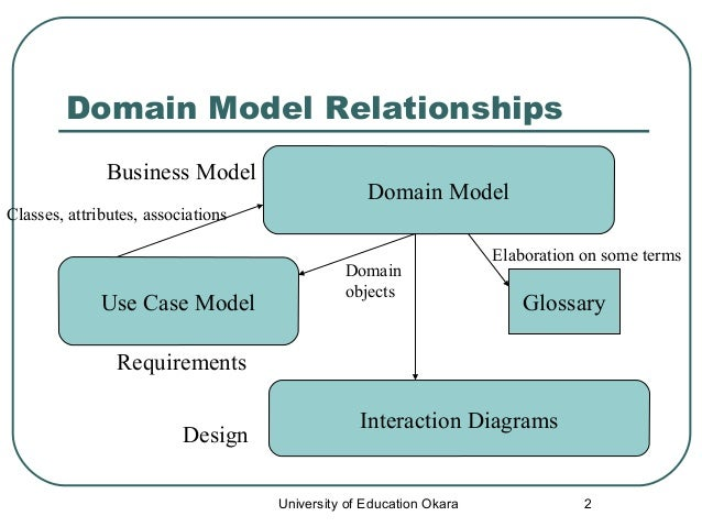 the 12 domains in the purnell model Home explore hlt 324v week 1 benchmark assignment - diversity in health care essay view in fullscreen hlt 324v week 1 benchmark assignment - diversity in health care essay.