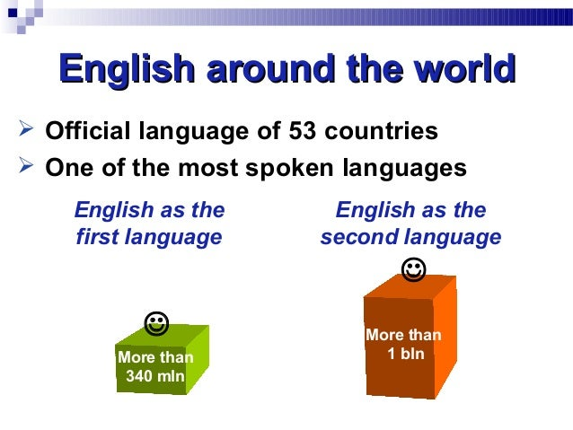 Lecture English Around The World - Most spoken first language in the world
