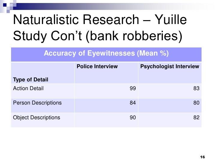 Forensic Psychology:Eye Witness Testimony