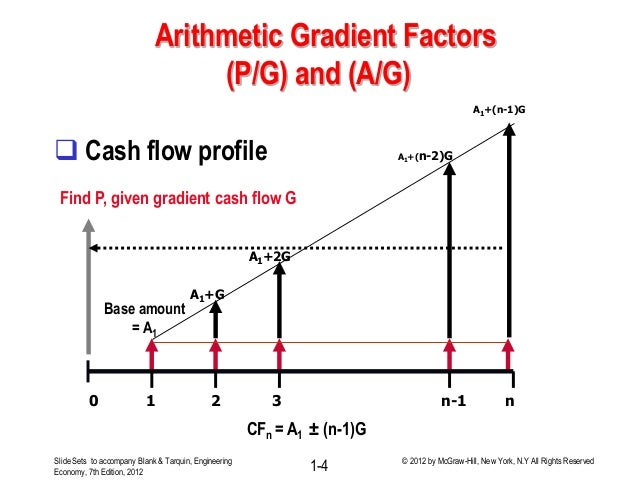 Lecture # 4 gradients factors and nominal and effective ...