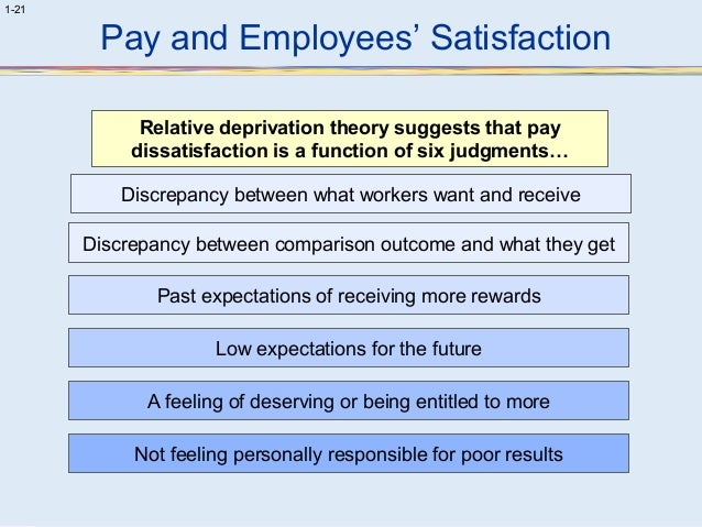 high compensation pay will influence employee motivation The effect of job motivation, compensation, organizational culture towards job  of job motivation, compensation,  high motivation will improve employee.
