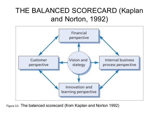 Example of cultural capital