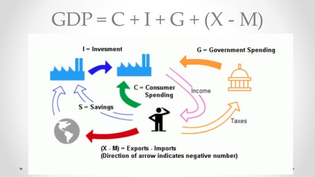 Frontiers of Computational Journalism week 4 - Statistical