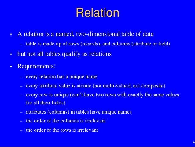 Logical Database Design And The Relational Model Database