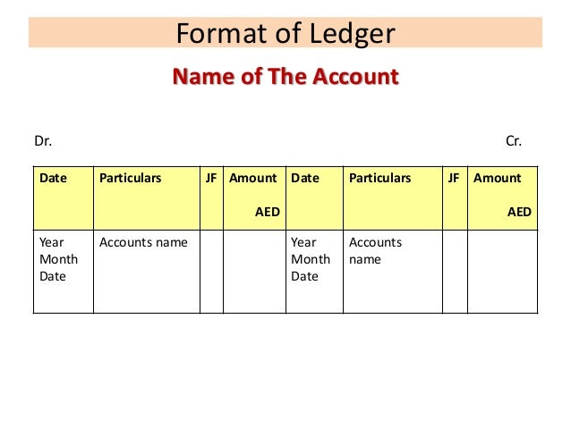 Journal ledger and trial balance – Ledger Format