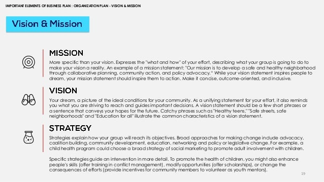 business description and vision business plan