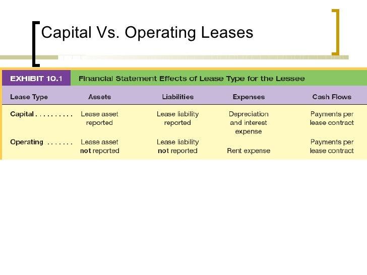 Capital Lease vs Operating Lease