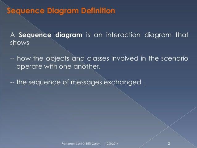 Sequence Diagram Uml Diagram