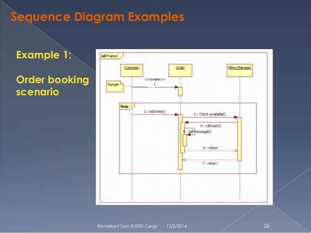 Sequence diagram uml diagram interaction operands example 26 ccuart Gallery