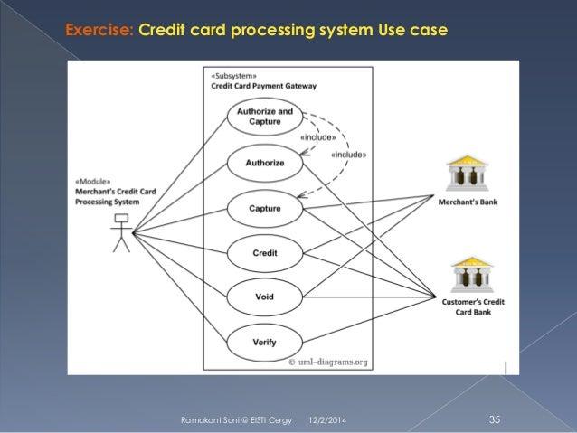 sequence diagram uml diagram rh slideshare net