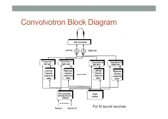 Vortex mixer diagram giftsforsubs blok diagram vortex mi ccuart Image collections