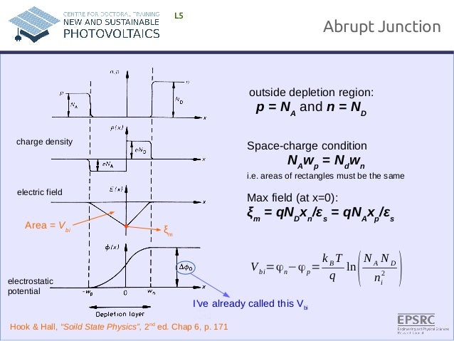 Lecture 5: Junctions