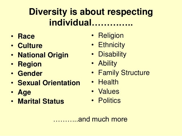 discrimination and diversity b equality Discrimination and equality essay outcome 1 understand the importance of diversity , equality , inclusion and discrimination diversity - is definited as being when many different types of things or people are included in somethingwithin the health and social care setting, diversity is always prominent in care home for the elderly this is due .