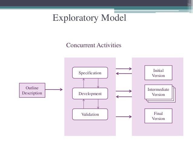 16  Exploratory Model  Concurrent Activities  Outline  Description  Initial  Version  Intermediate  Version  Final  Versio...